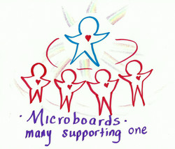 Learn about Microboards