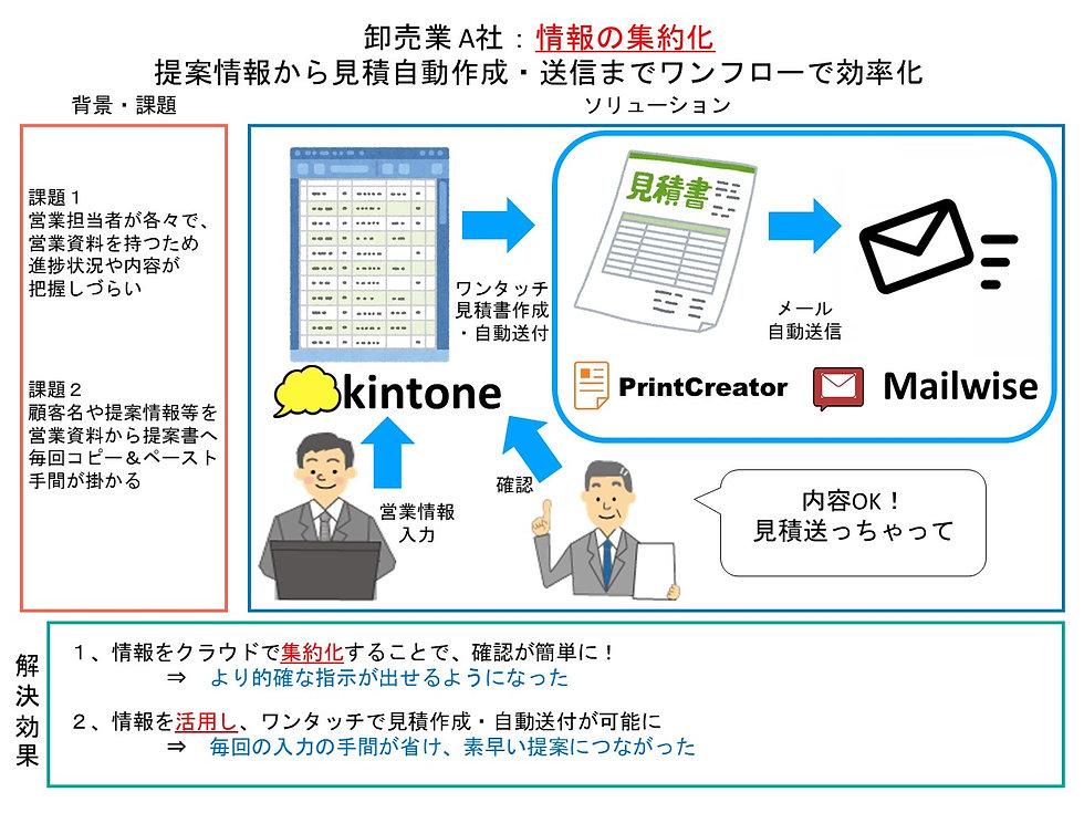 0002‗集約化・活用化事例.pptx.jpg