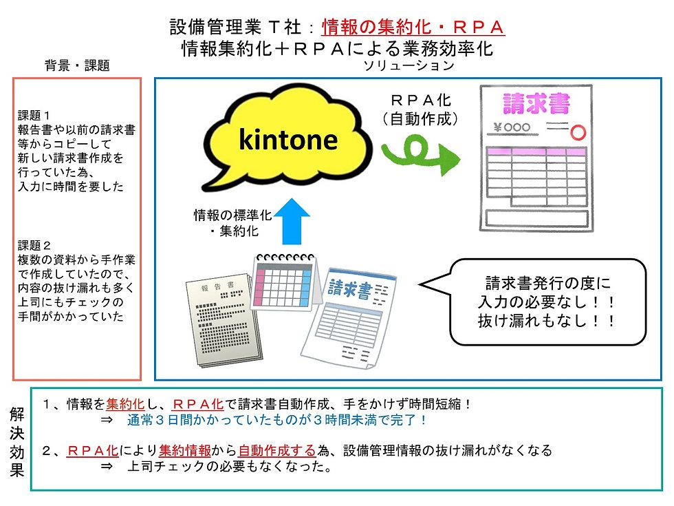 0003‗集約化・RPA事例.jpg