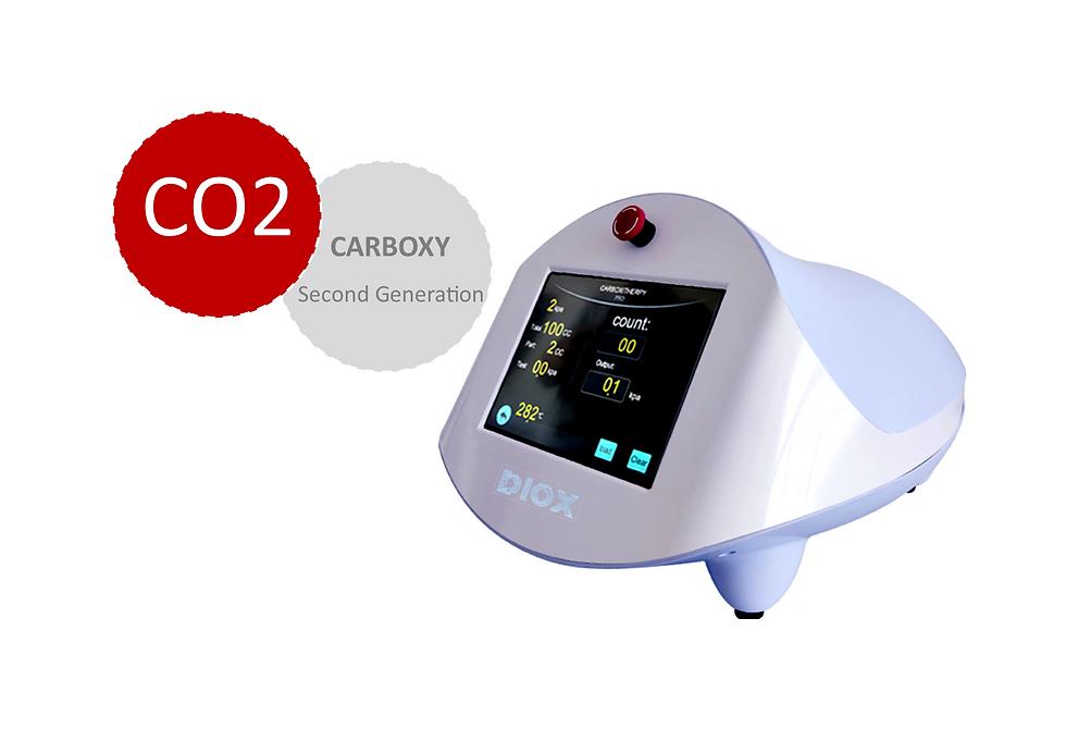 DIOX Carboxytherapy