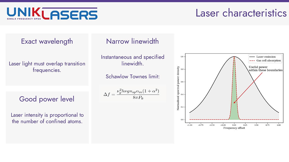 Laser and linewidth characteristics suitable for quantum applications and atomic transitions