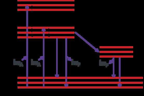 Lasers-Fluorescence-Jablonski-Diagram.pn