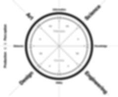 Oxman-Cycle-of-Creativity_edited.jpg