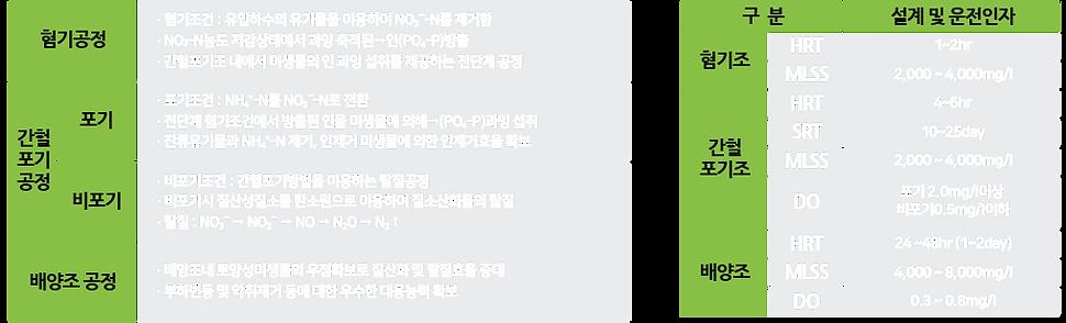 공법개요표.png