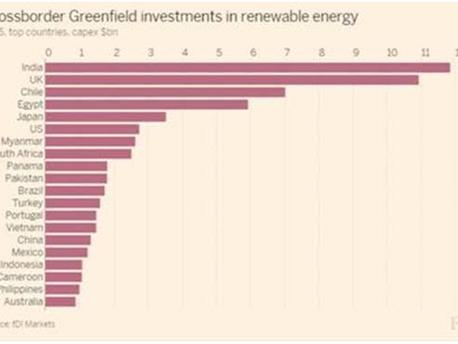 A Relação China–Brasil no Setor Energético
