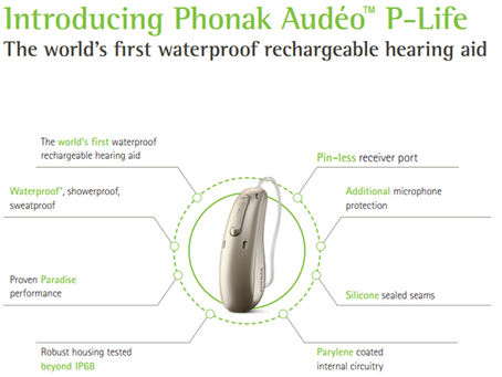 The World's First Waterproof Rechargeable Hearing Aid
