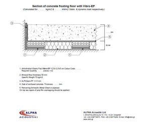 section-of-concrete-wall-with-vibro-EP.j
