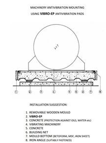 Machinery-vibration-isolation-with-float