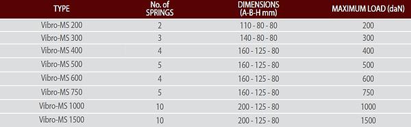 Vibro-MS-Selection-Table1.png