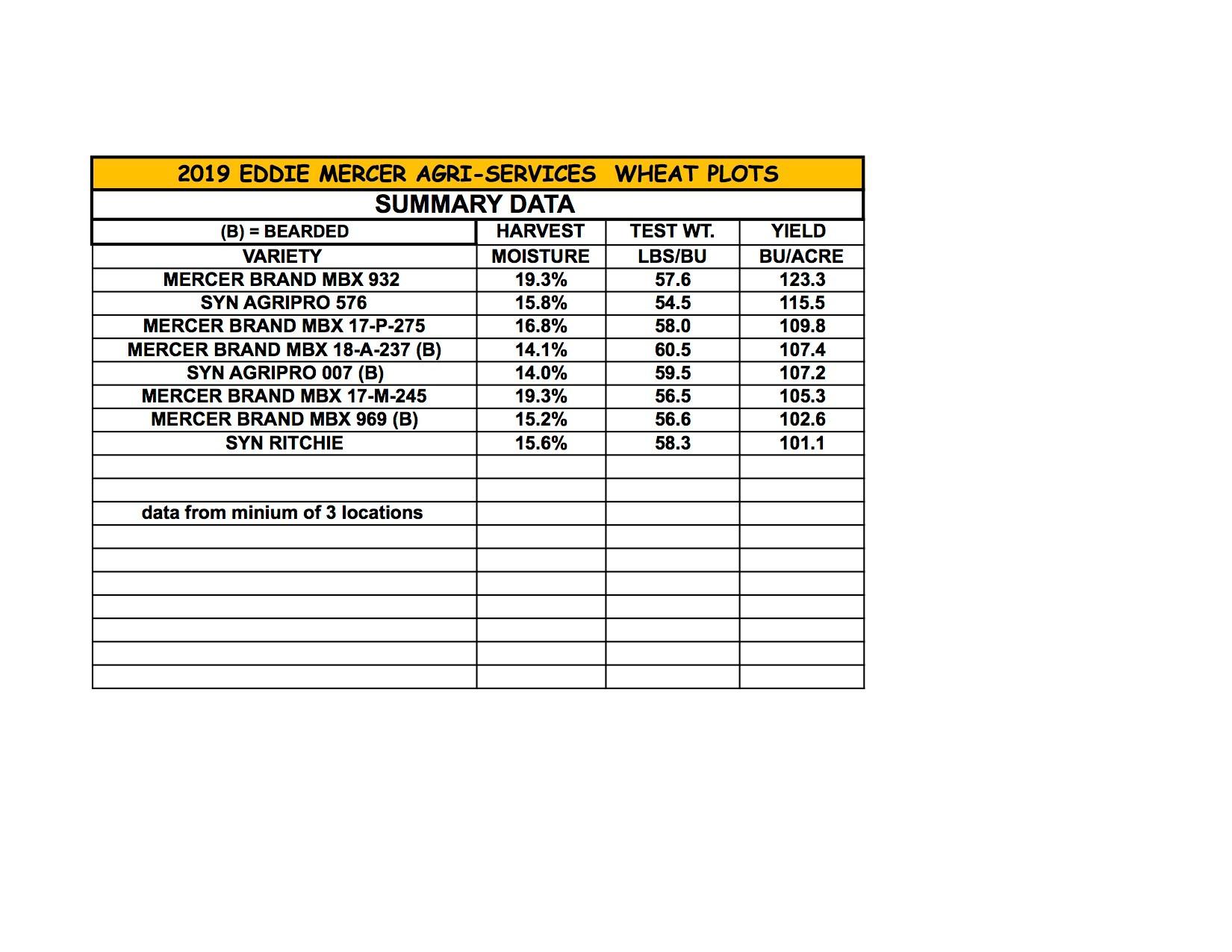 AAA PLOT SUMMARY 7-24-19.jpg