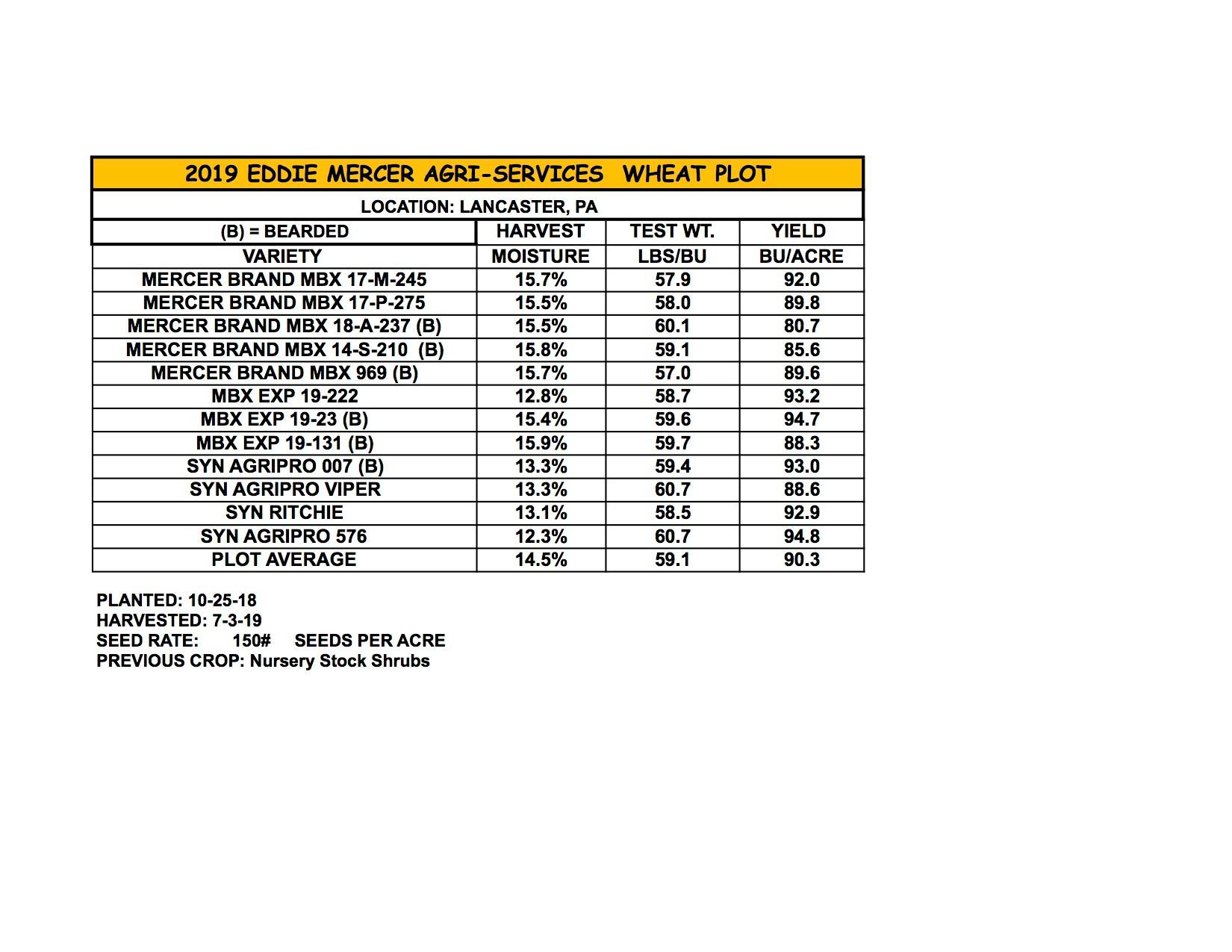 AAA PLOT LANCASTER 6-26-19.jpg