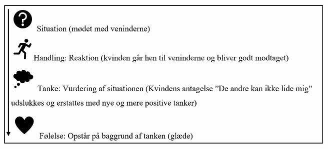 Humørets_betydning_FIGUR_5.png