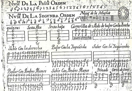 Huete tablatures harpe espagnole 18e