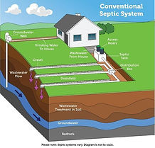 conventional_septic_system600x575.jpg