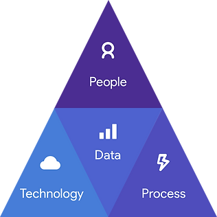 people_process_technology_data.png
