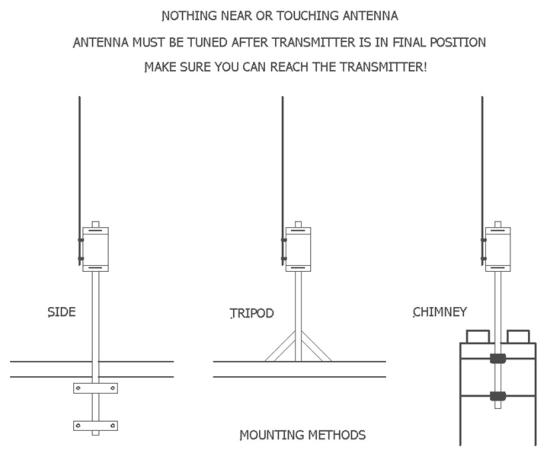 Procaster AM Transmitter Mounting Methods