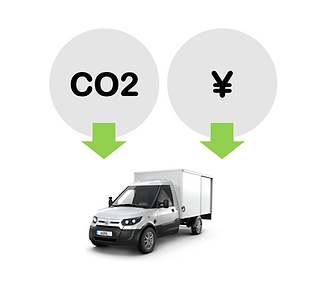 CO2+Cost Reduction.png