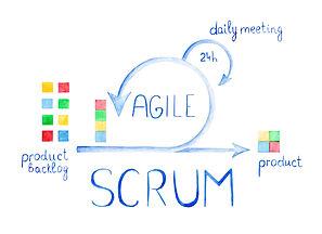 Agile Scrum.jpg