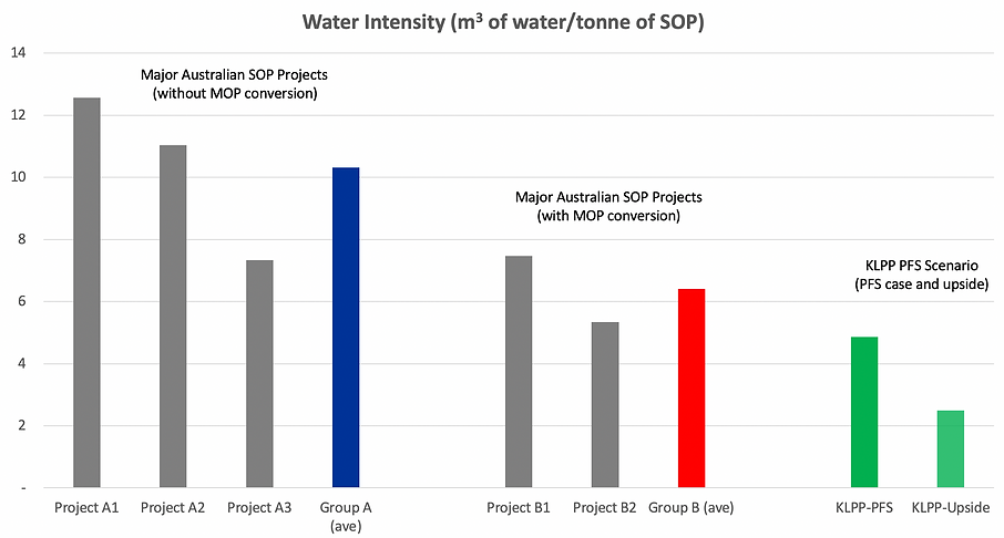 Water Intensity.png