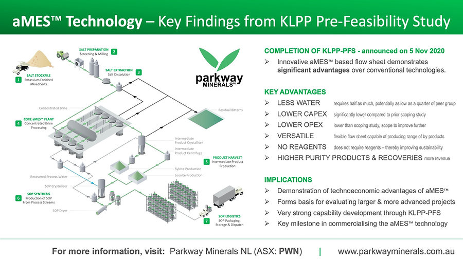 KLPP-PFS Advantages.jpg