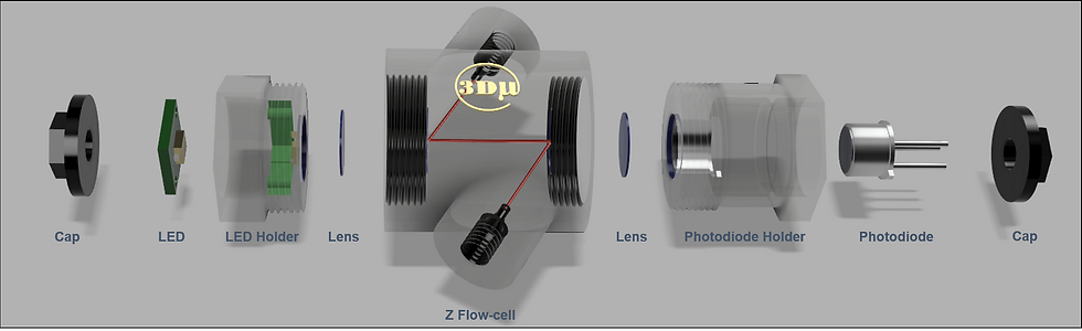 Z Flow-cell