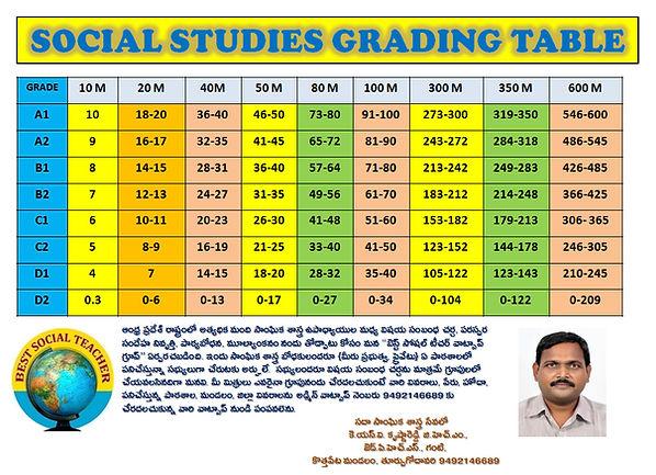GRADING TABLE FOR SOCIAL STUDIES.jpg