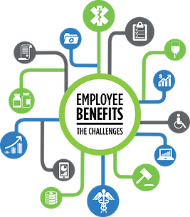 Blog1-Employee-Benefit-Challenges.png
