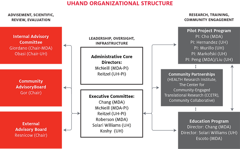 org.chart.png