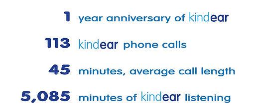 KE one year of listening_edited.jpg