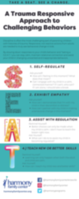 Take a Seat. See a Change. A Trama Responsive Approach to Challenging Behaviors Infographic