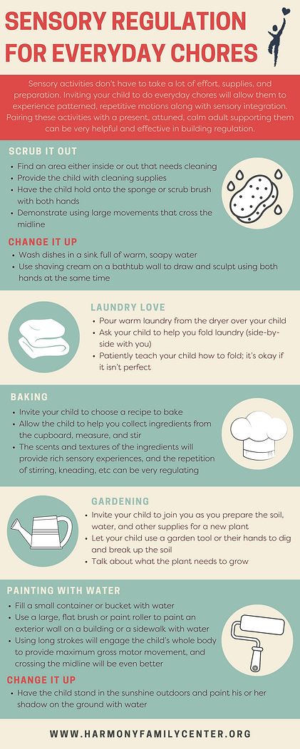 Sensory Reuglation For Everyday Chores Infographic