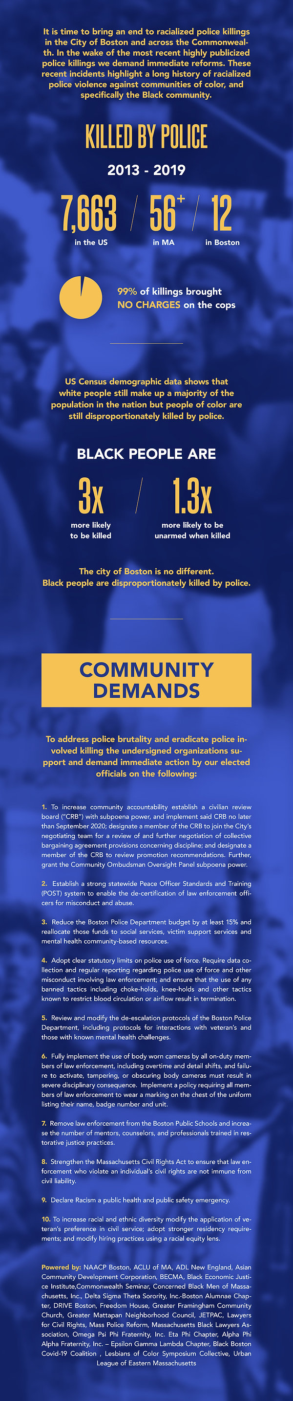 Community demands- web.jpg