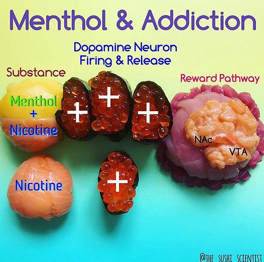 sushi science menthol addiction