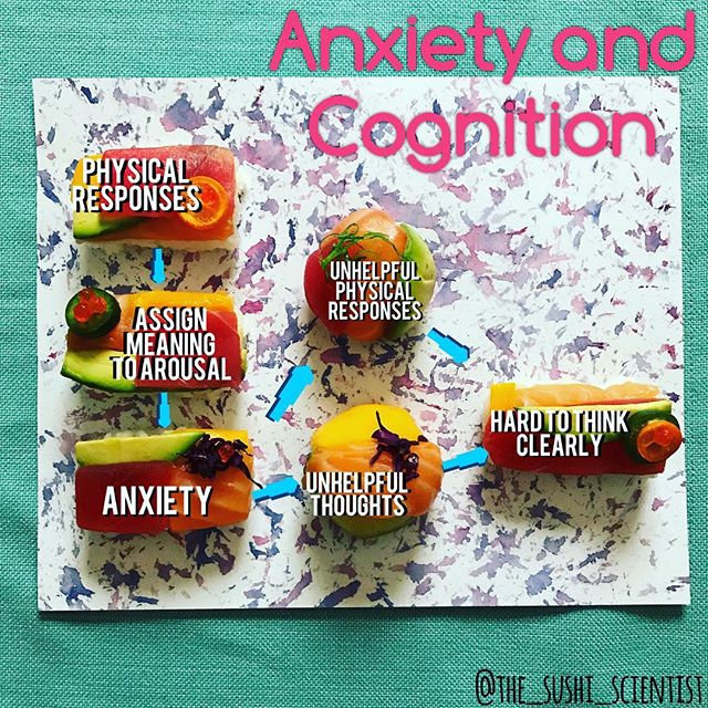Sushi Science | Janelle Letzen | Anxiety