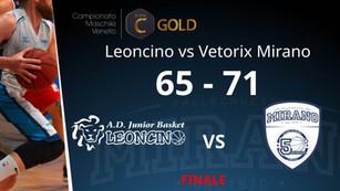 Il derby è biancoazzurro: vince la Vetorix 71-65