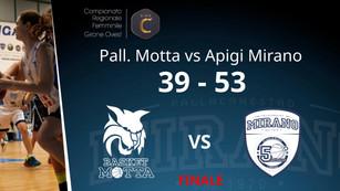 Apigi, una chiusura col botto: vittoria a Motta e primato del girone Argento
