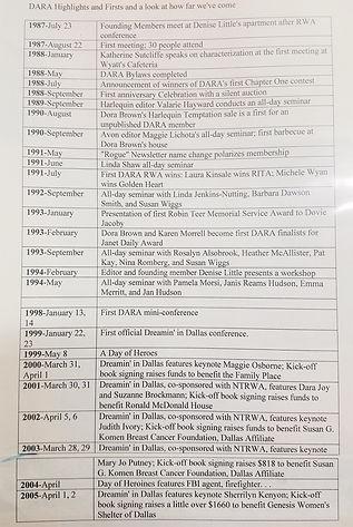 DARA history