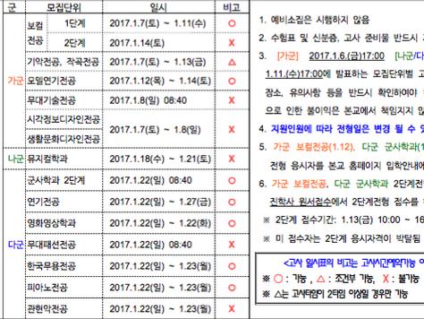 [입시 공지] 2017년 서경대학교 정시 입시요강