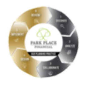 Silver&Gold_ParkPlace_Round InfoGraphic-