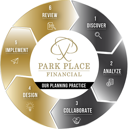 ParkPlaceInfoGraphic.png