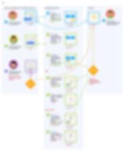 zero-state-chart.jpg