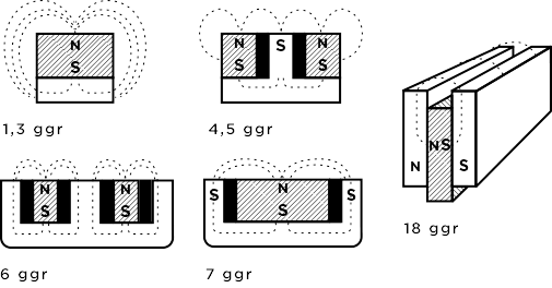 Magnetsystem