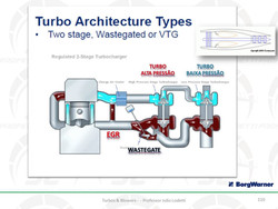pg110 -Turbocompound