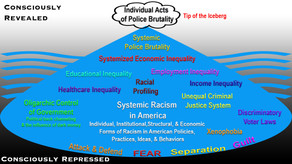 De-normalizing the Outrageous, Unjust, Unethical, and Immoral