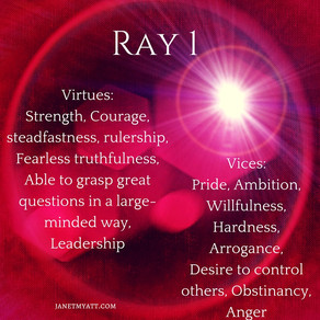 Ray 1: Law of Repulse & Integration Technique