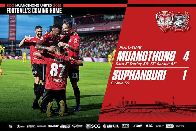 THE WINNING FORMULA!! Muangthong United score 4 in home victory
