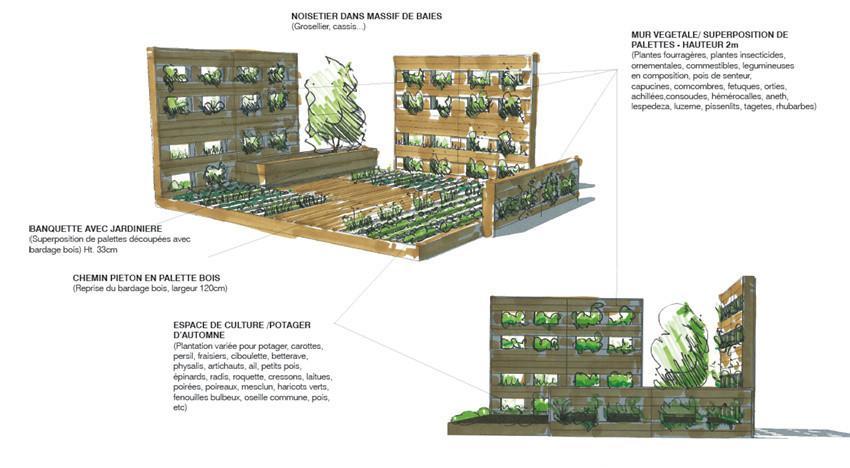 le jardin de l'agriculture familiale