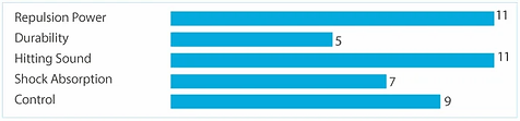 AEROSONIC_chart.jpg.webp