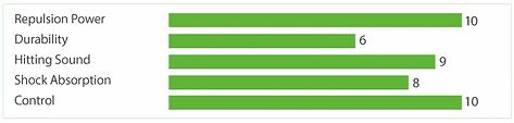 AEROBITE_chart.jpg.webp