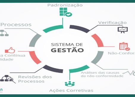 Você sabe qual a relação entre Gestão da Qualidade e Gestão de Processos de Negócio?